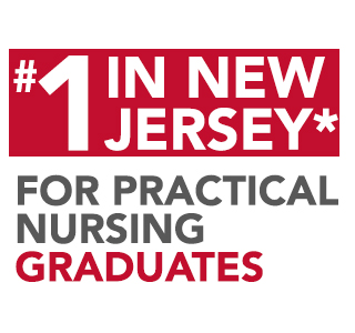 #1 in the state for Practical Nursing graduates.
