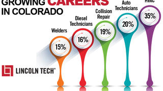 What Jobs are Growing in Colorado?